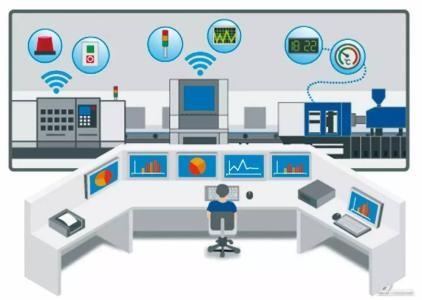 蓝牙路由器工业物联网方案