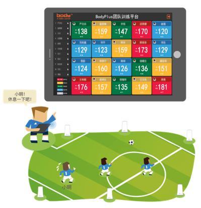 校园体育运动-实时运动监测