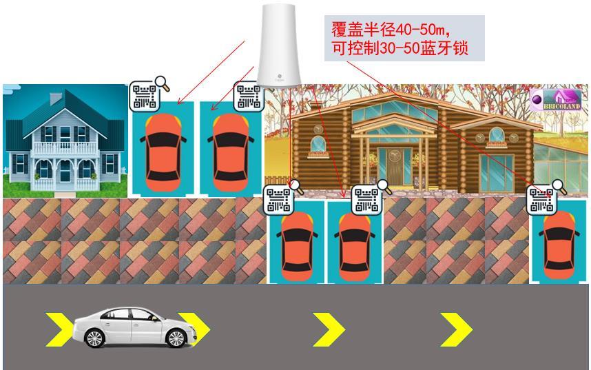 智慧停车开放区域覆盖能力