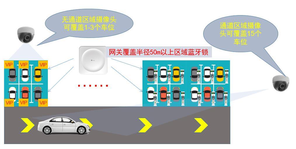 智慧停车VIP及充电车位安装图示