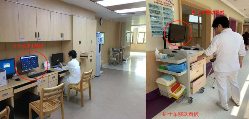 生命体征持续监测系统在浙江某人民医院的实际应用